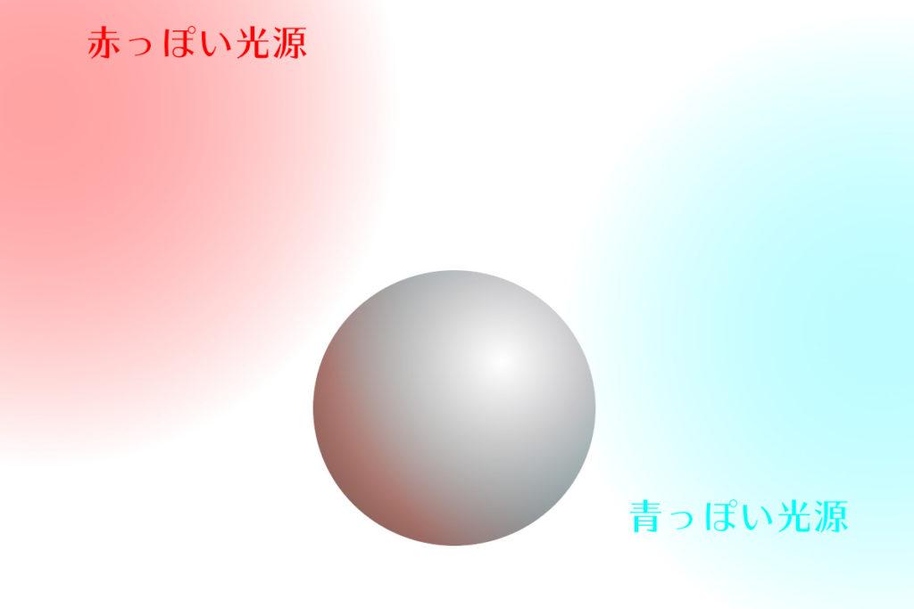 ミックス光の説明図